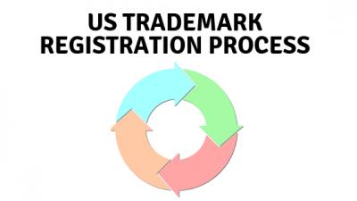 trademark-registration-process